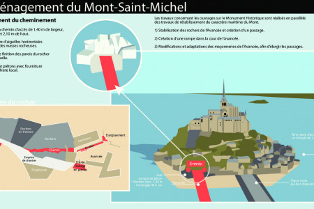Mont-Saint-Michel Infographic