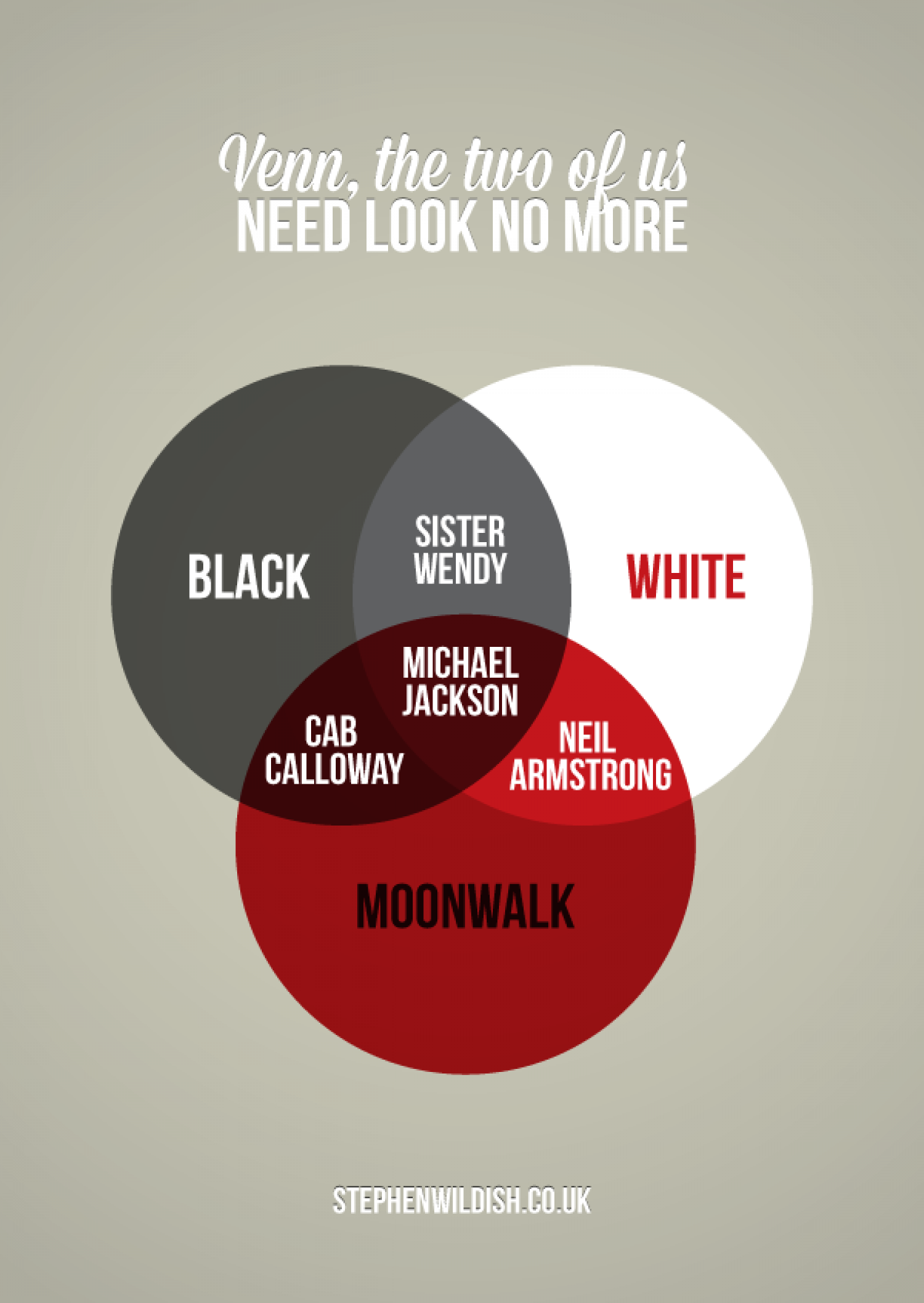 Moonwalk Infographic