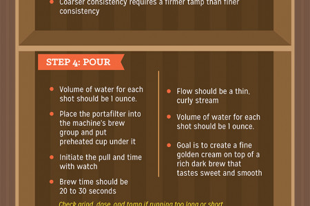 Morning Jolt: All About the Espresso Machine Infographic