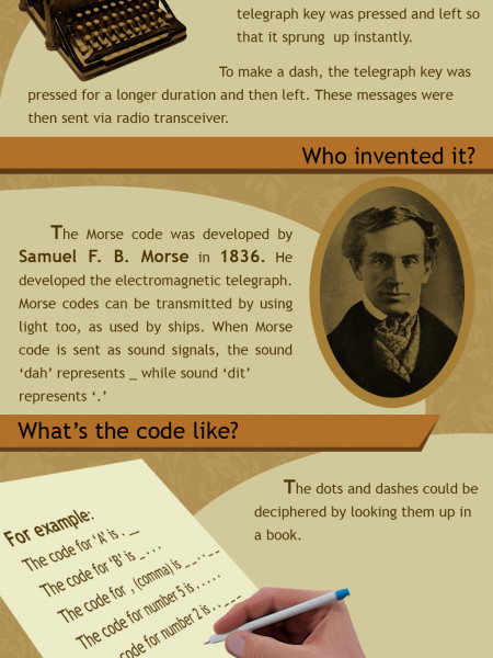Morse Code Infographic