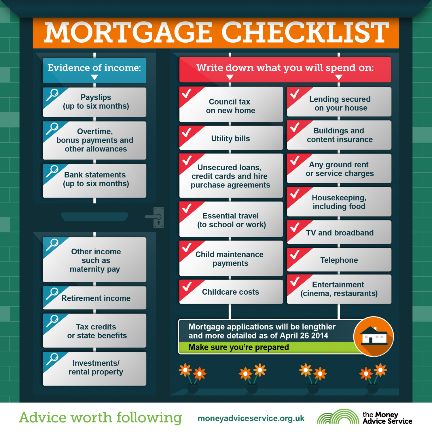 Mortgage Checklist  Infographic