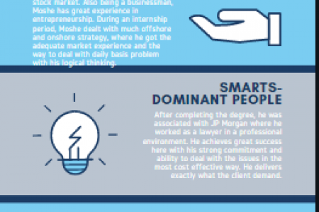 Moshe Strugano and Co. Law Firm Owner Moshe Strugano Share Time and Stress Management Infographic