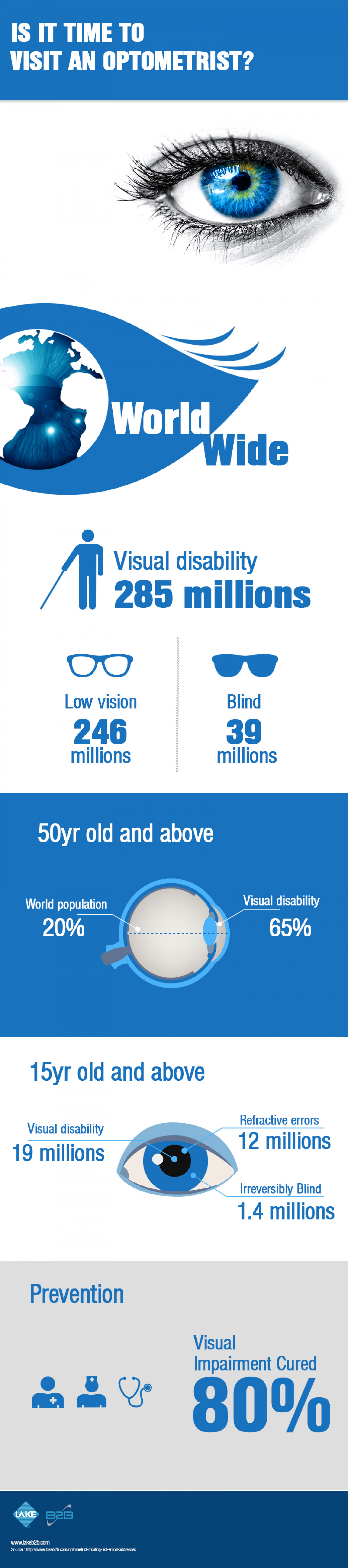 Is It Time To Visit An Optometrist? Infographic