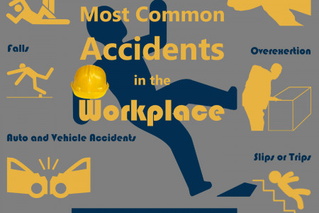 Most Common Accidents in the Workplace Infographic
