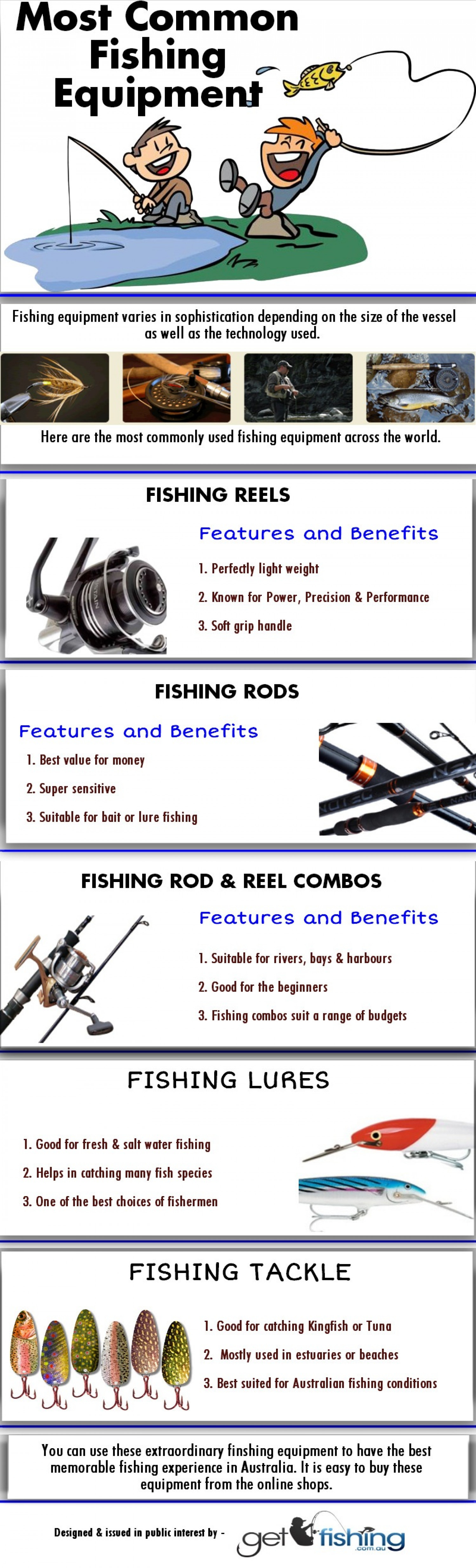 Most Common Fishing Equipment Infographic