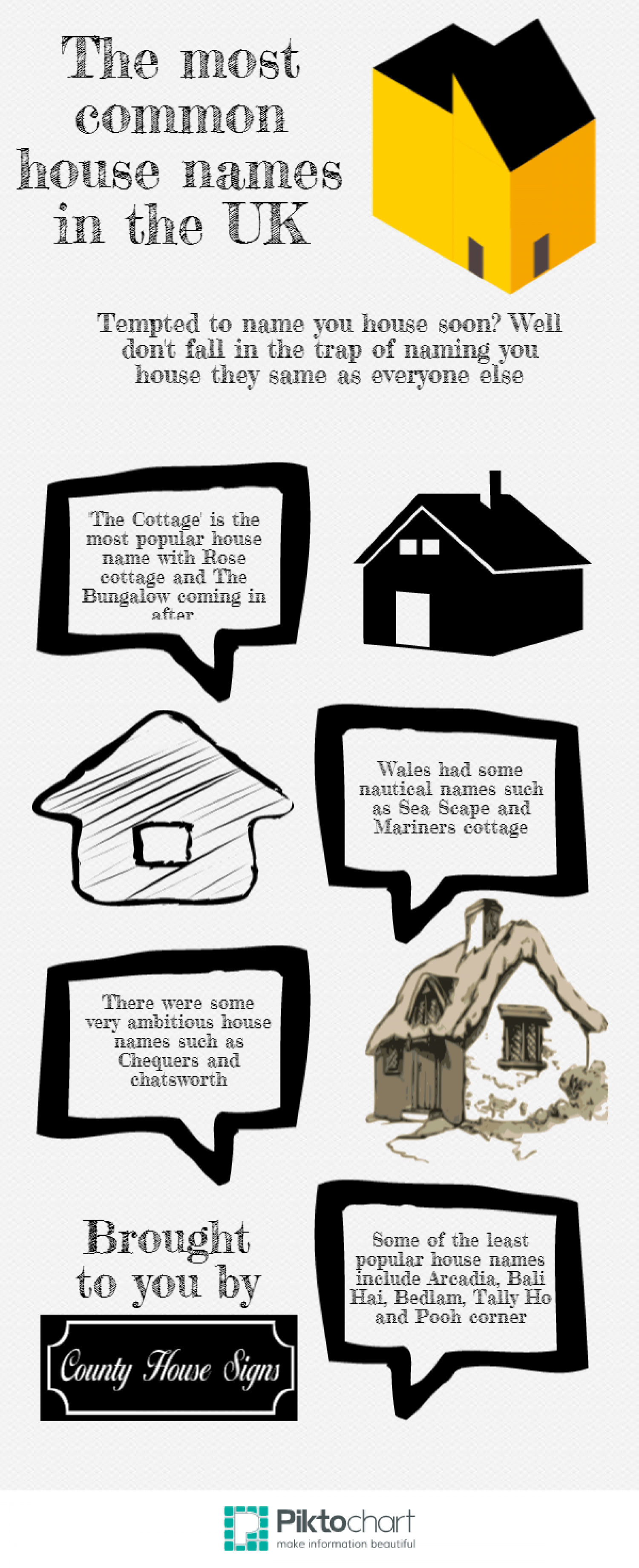 Most common house names in the UK Infographic