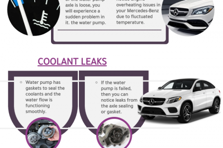 Most Common Mercedes- Benz Water Pump Failure Symptoms in Woodinville Infographic