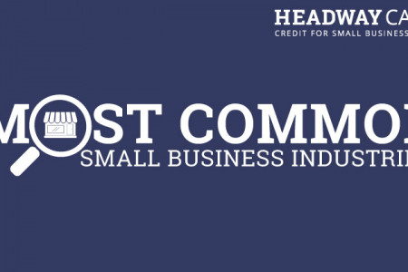 Most Common Small Business Industries Infographic