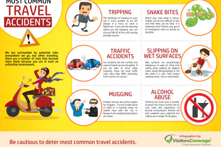 Most Common Travel Accidents Infographic