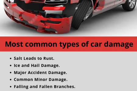 Most common types of car damage Infographic