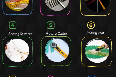 Most Essential Sewing Tools You Will Need To Complete Your Tool Kit Infographic