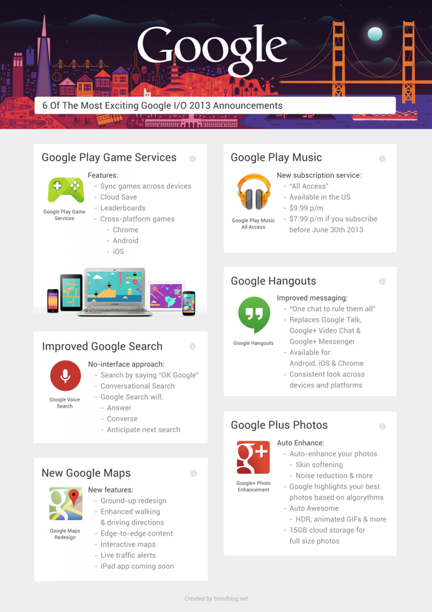 Most Exciting Google I/O 2013 Announcements Infographic