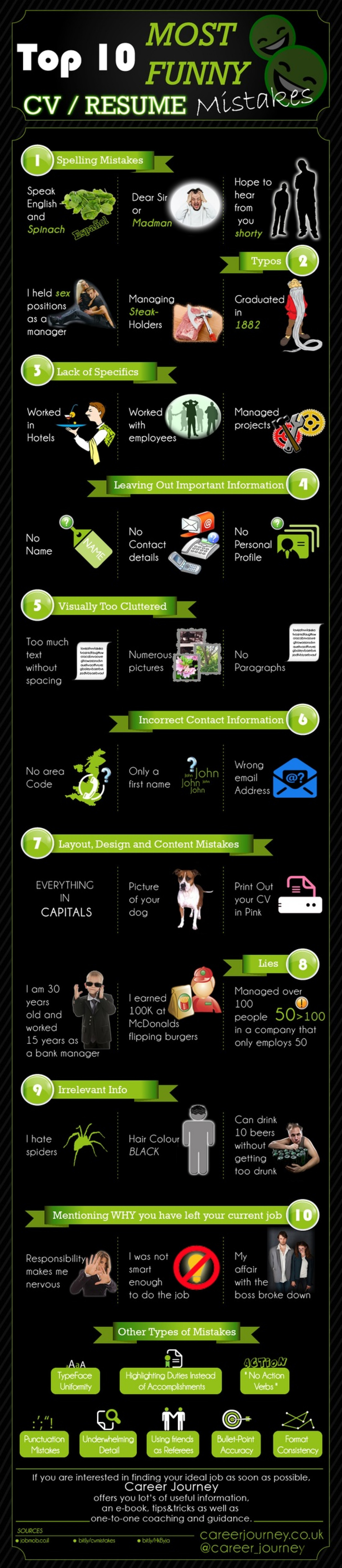 Most Funny Mistakes Made in Resume or CV Infographic