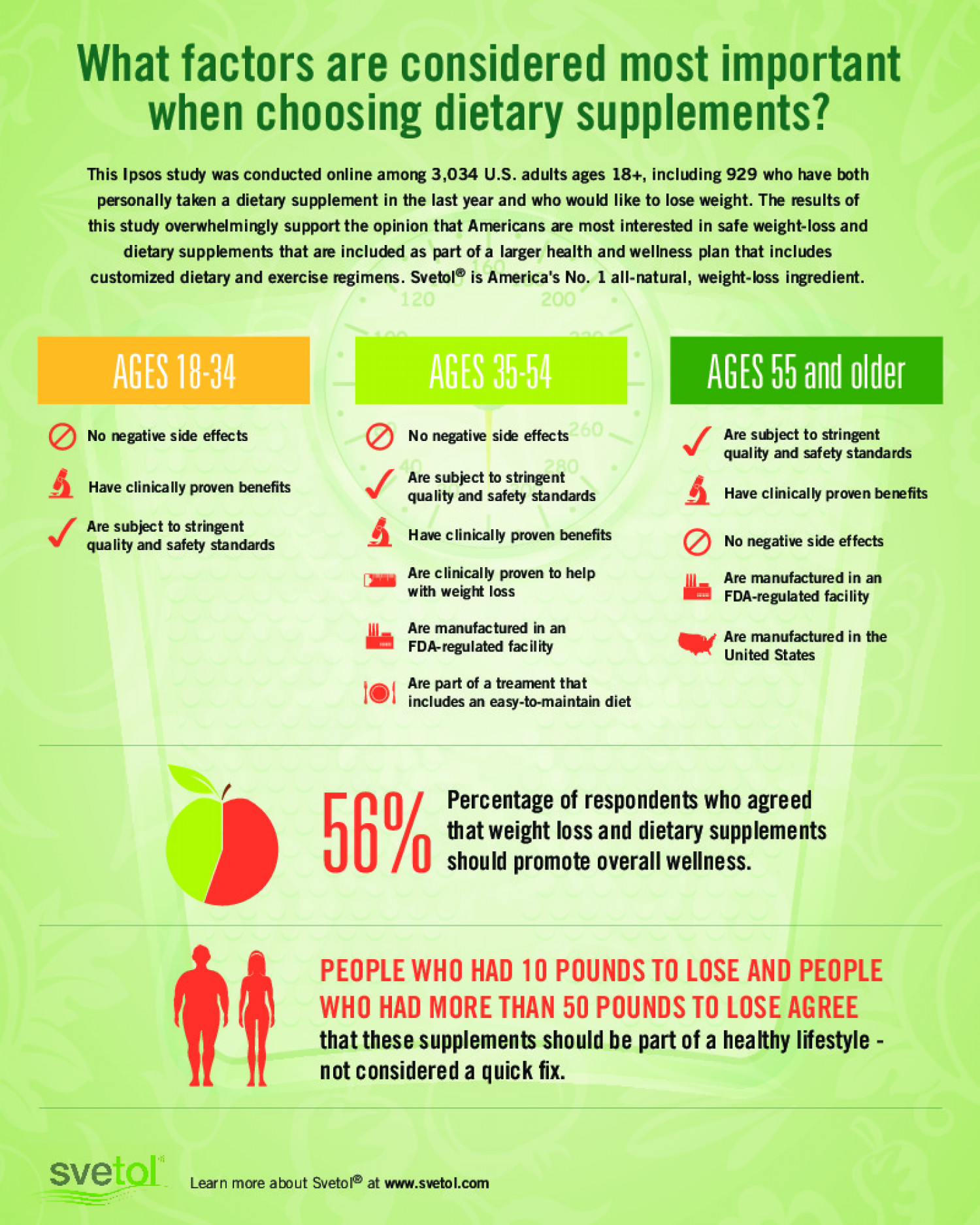 Most Important Factors When Choosing Dietary Supplements