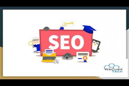 Most Important SEO Ranking Factors Infographic
