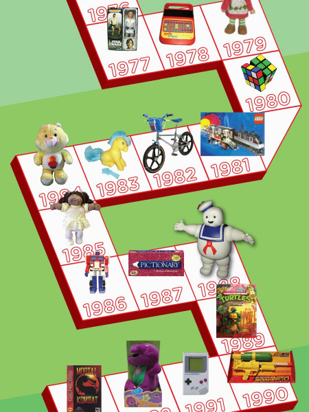 Most Popular Christmas Toys of all Time Infographic