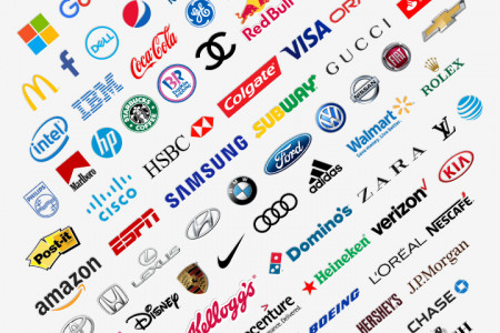 Most Popular Company Logos Infographic