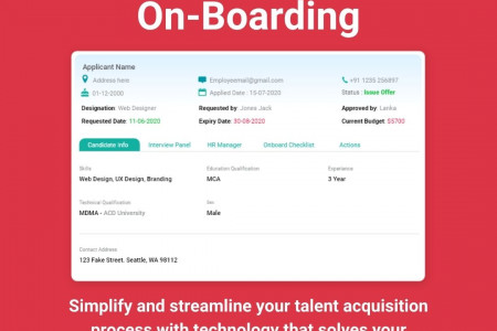 Most Popular talent acquisition software in India at OfficeKit. Infographic