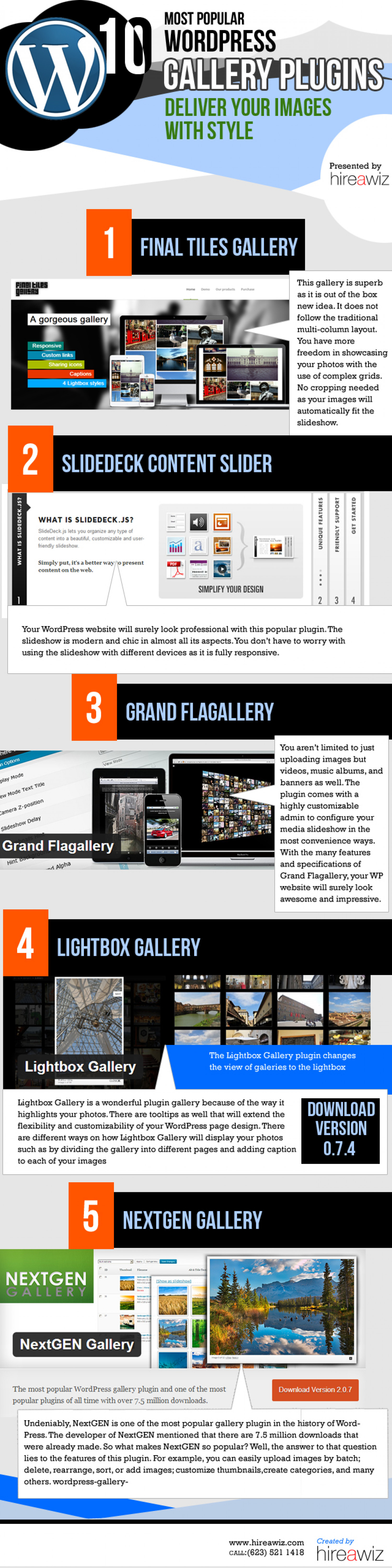 Most Popular WordPress Gallery Plugins Infographic