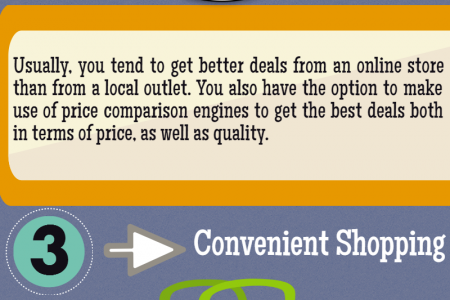 Most Significant Benefits of Buying Online – Ibsupply Infographic