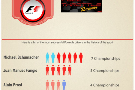 Most Successful Formula One Drivers Infographic