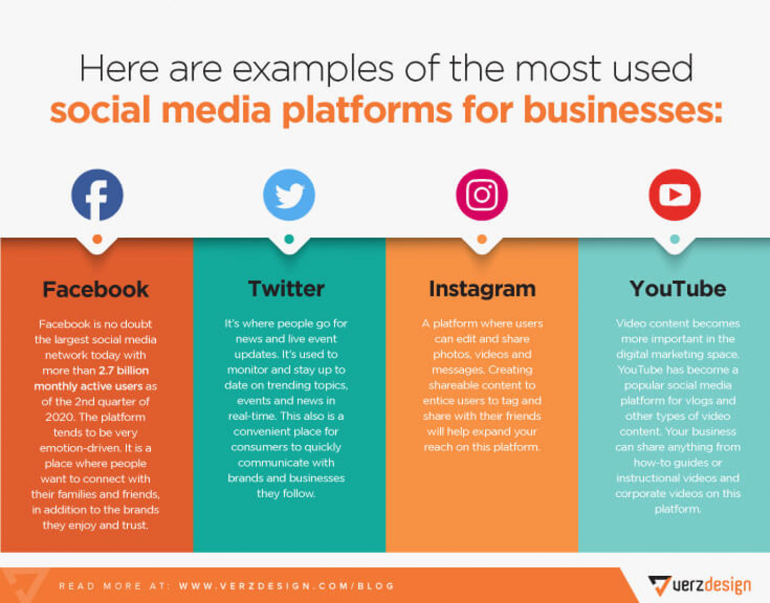 Most Used Social Media Platforms for Businesses Infographic