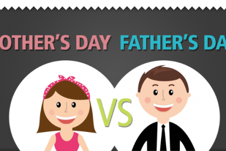 Mother's Day vs. Father's Day  Infographic
