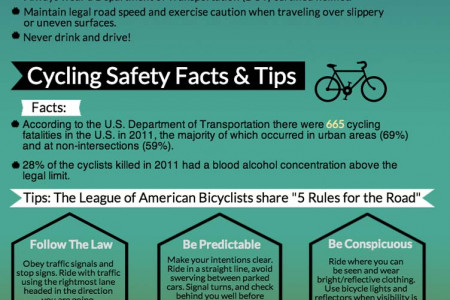 Motorcycle & bicycle safety Infographic