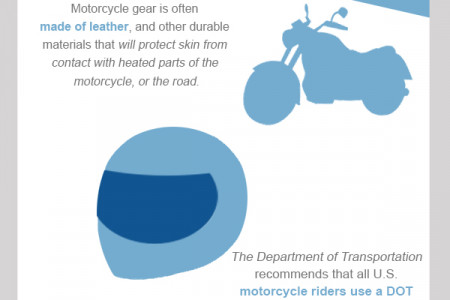 Motorcycle Gear Infographic