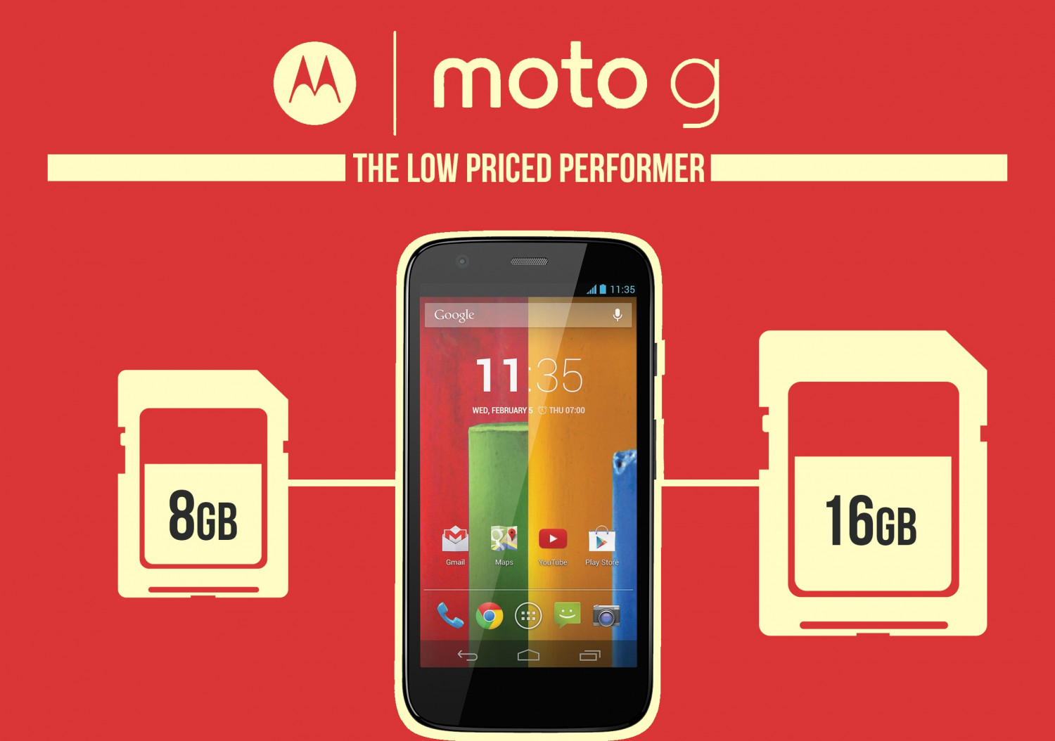 Moto G GraphicReviews Infographic