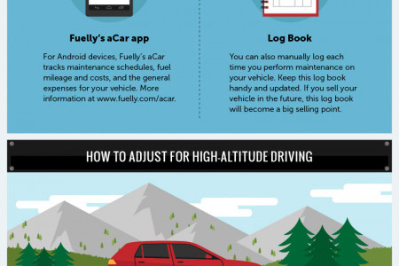Mountain Vehicle Maintenance: Car Care Tips for High-Altitude Drivers Infographic
