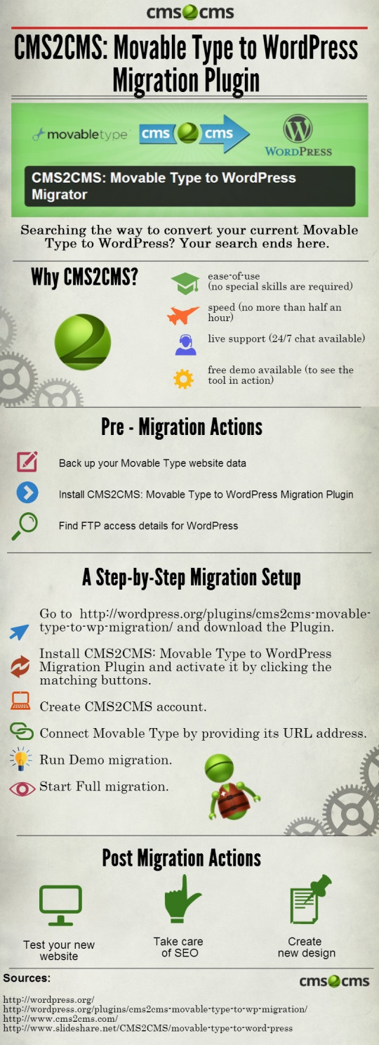 movable-to-wordpress-step-by-step-infographic