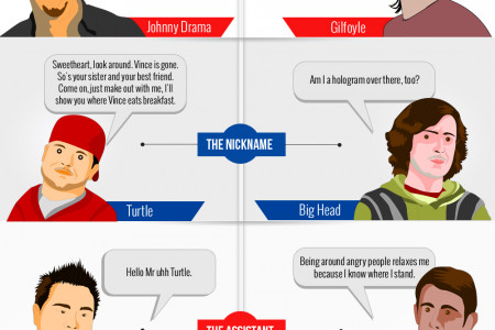 Move Over Hollywood, Silicon Valley Entrepreneurs Are The New Rock Stars Infographic