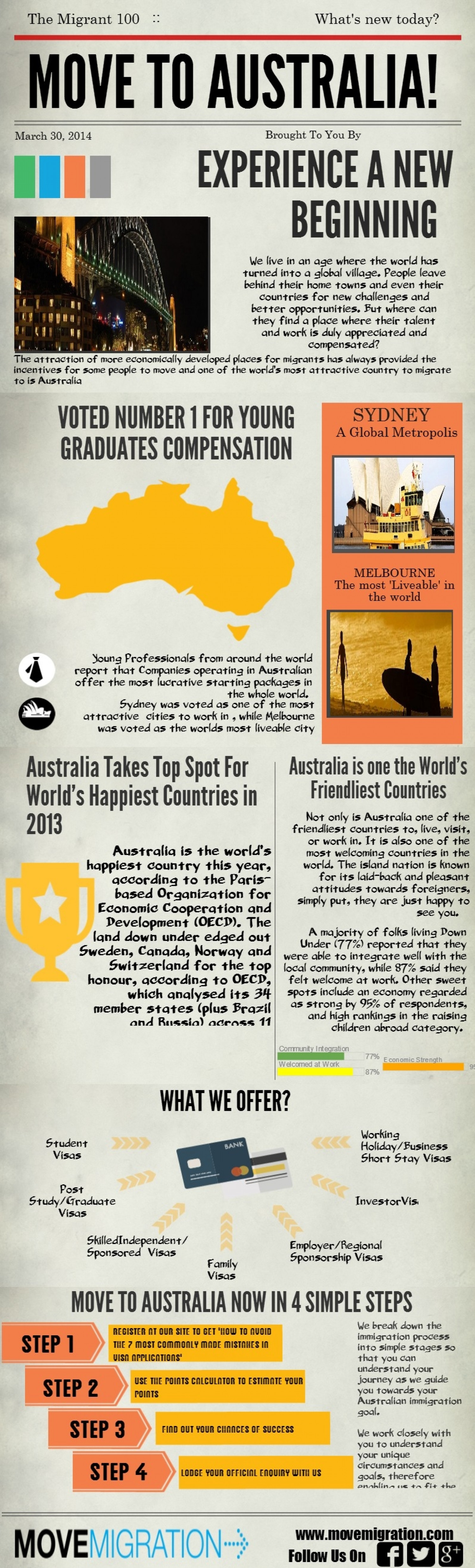 Move to Australia! Infographic