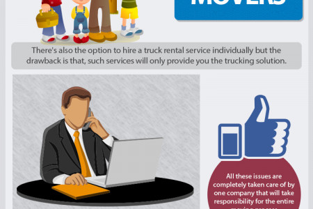 Move your home with Full Service Jacksonville Movers Infographic