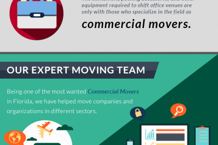 Move your Office with Commercial Movers in Florida Infographic