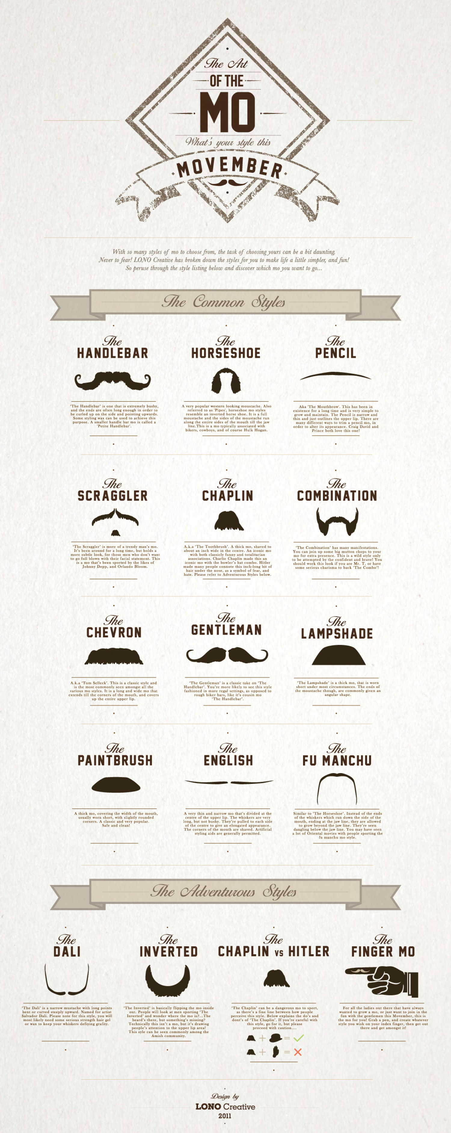 The Art of the Mustache Infographic