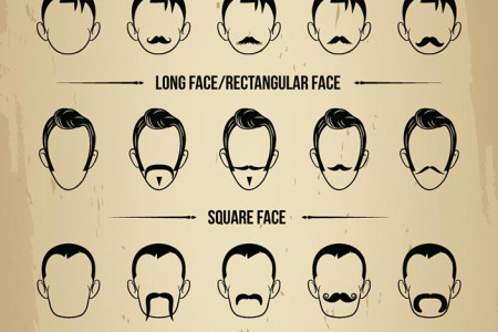 Movember: Mustache Styles to fit your face Infographic