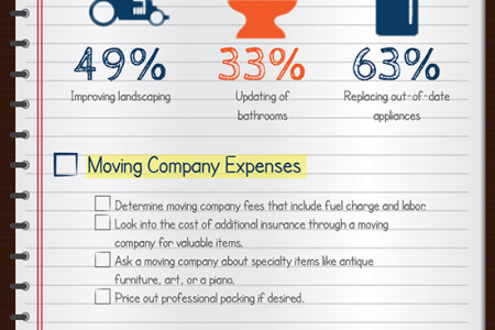 Moving Budget Checklist Infographic