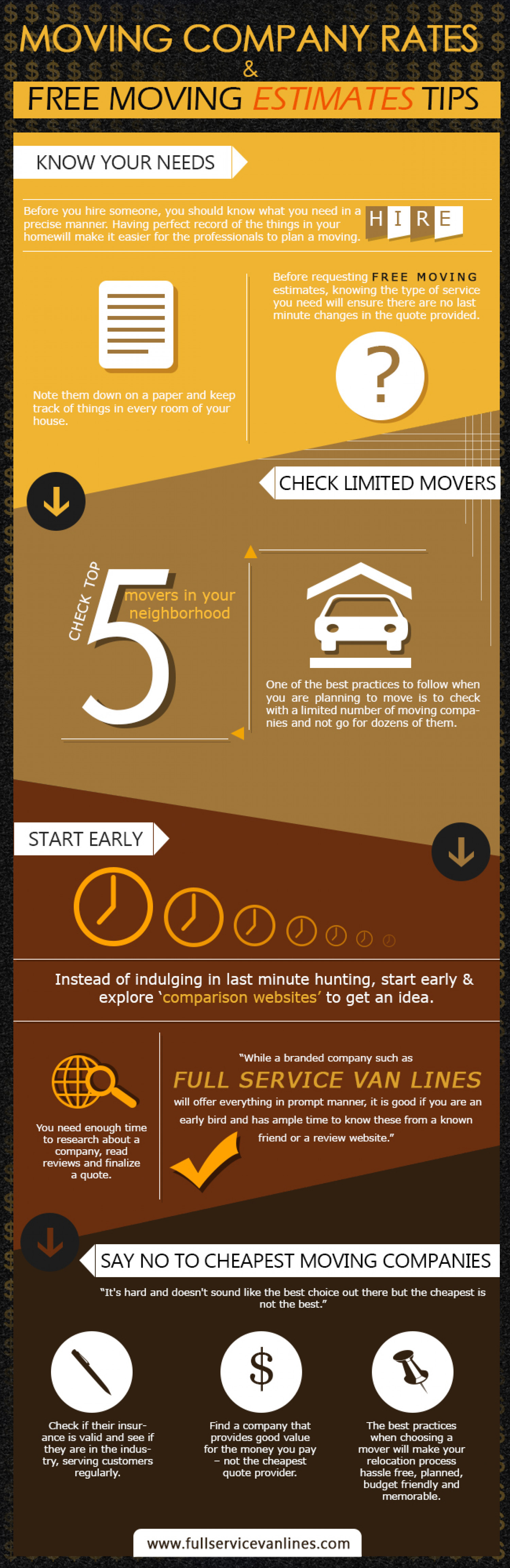 Moving Company Rates & Free Moving Estimates Tips Infographic
