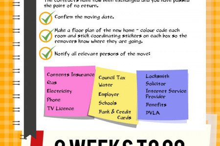 Moving Home Checklist Infographic