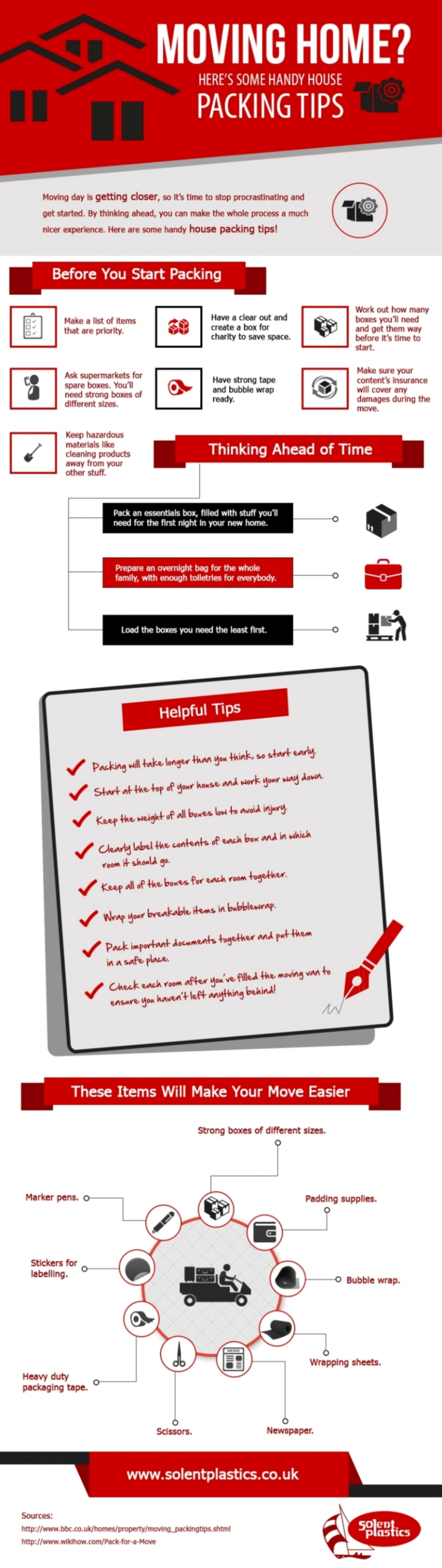 Moving Home? Infographic