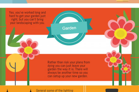 Moving Houses Tips: Things to Leave Behind Infographic