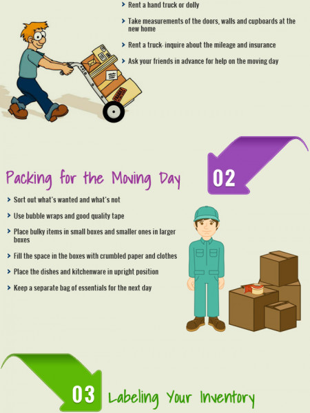 Moving to a New House step by step [Infographic] Infographic