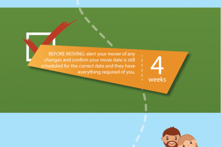 Moving To Sacramento: Checklist For Your Move Infographic