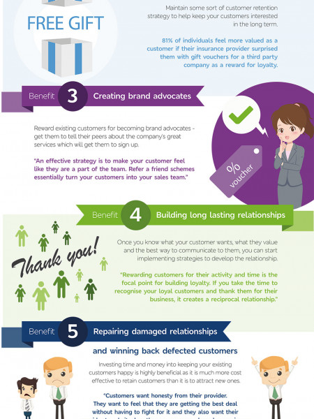 M&S for Business: Acquisition and Retention Strategy Infographic