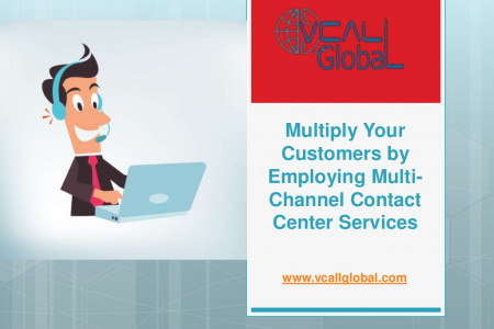 Multiply Your Customers by Employing Multi-Channel Contact Center Services Infographic