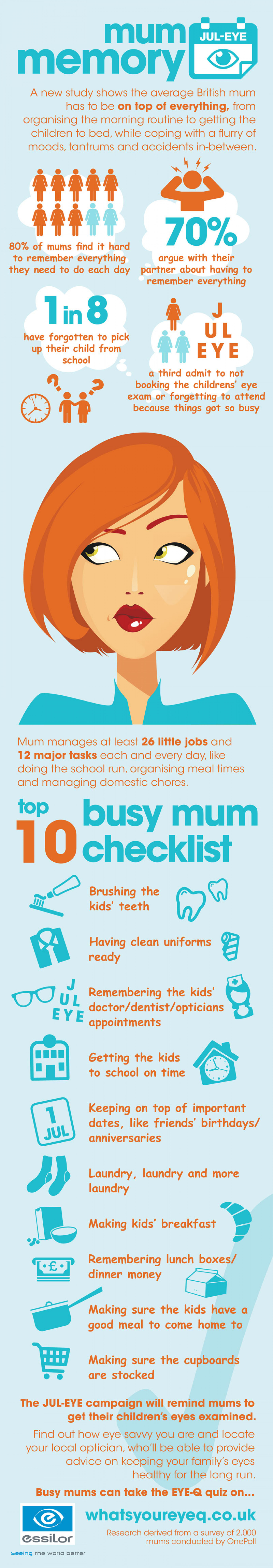 Mum Memory - the list of things mum need to remember every morning Infographic