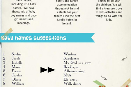 Mummy pages Ireland Infographic