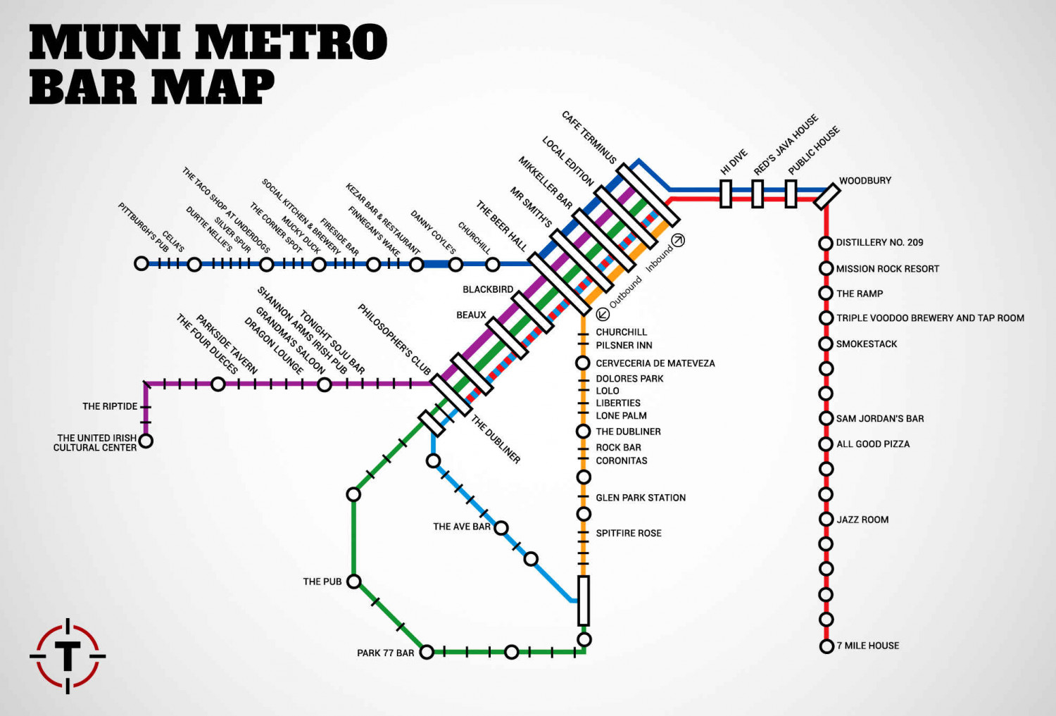 Muni Metro Bar Map Infographic